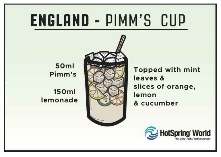 England world cup cocktail